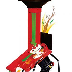 Tocator cu cutit electric solo by AL-KO TCS 2500
